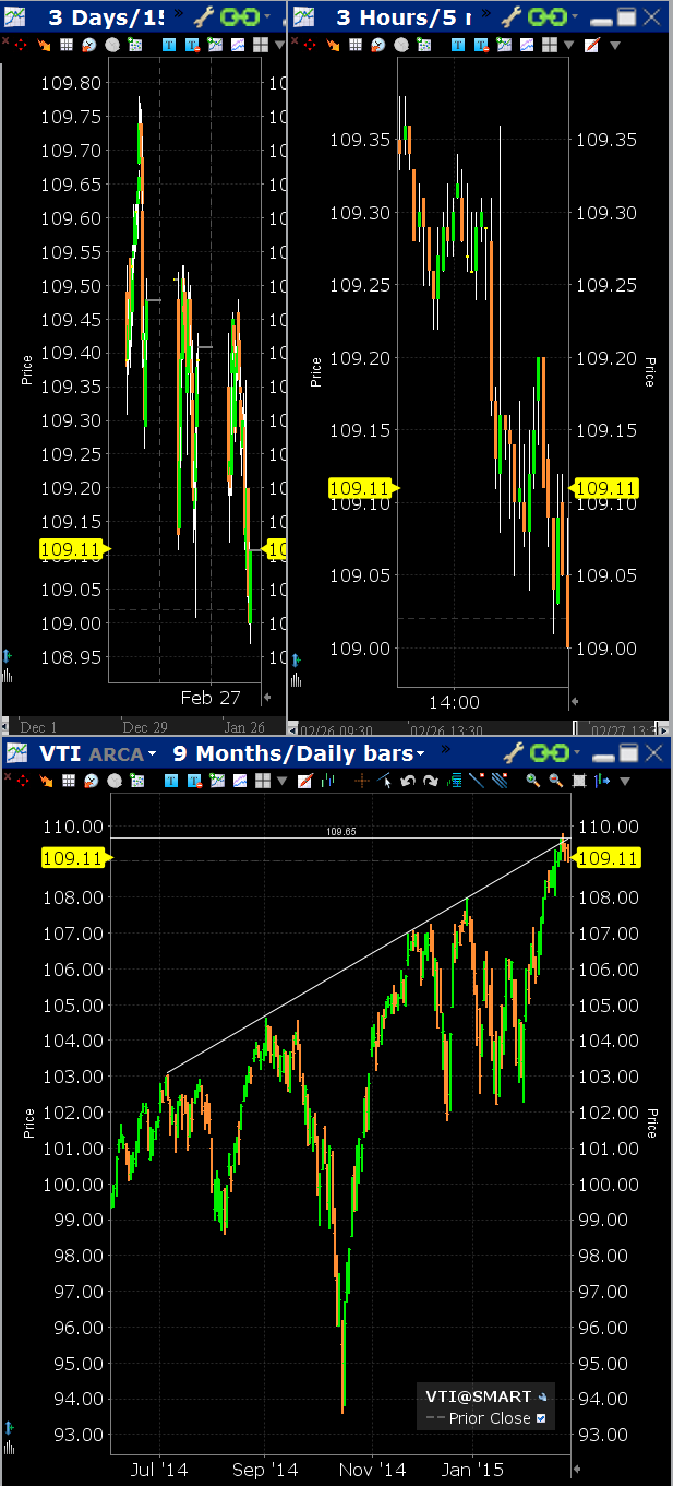 VTI_Vanguard_Total_Market